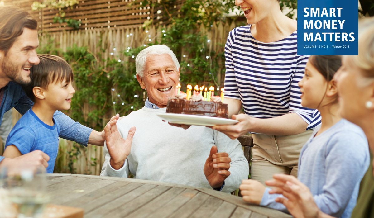 Are you turning 70½ this year?