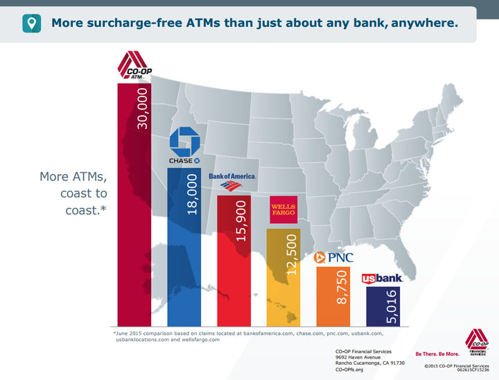 co-op-atms-vs-bank-atms-june-2015